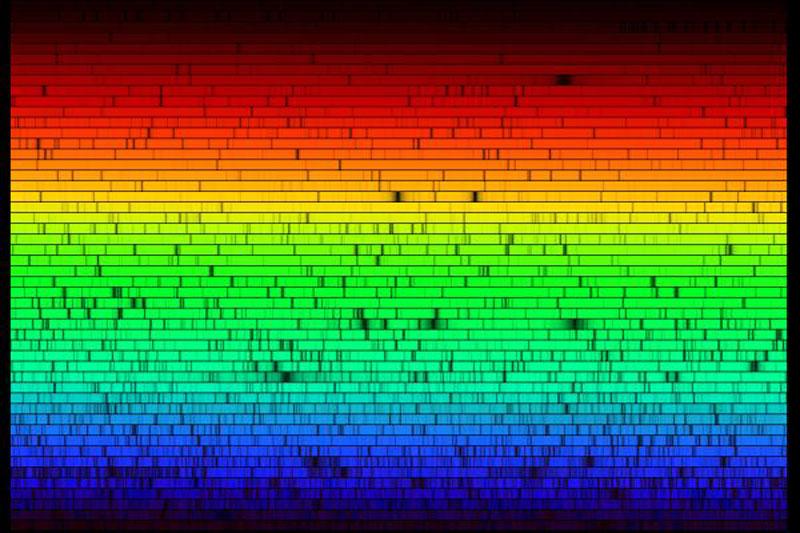 techologiya yandex spectr