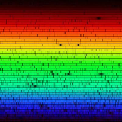 Технология «Спектр» от Яндекса